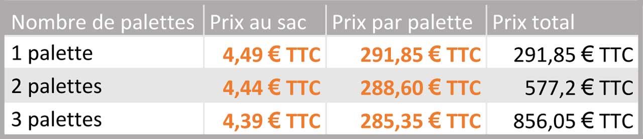 badger-prix-fr