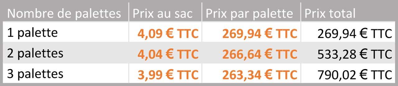 proxima-prix-fr
